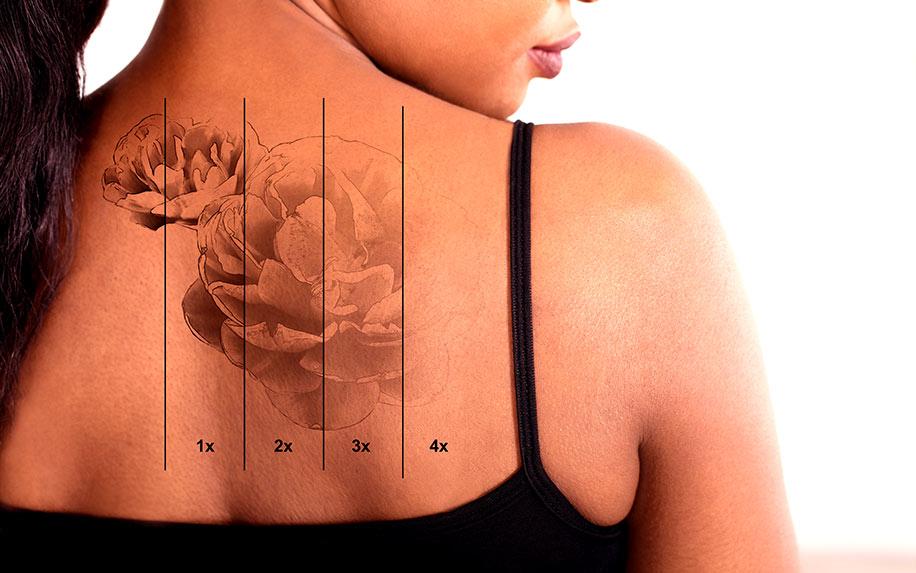 CBD for tattoos